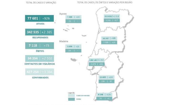Karte-Corona-Portugal